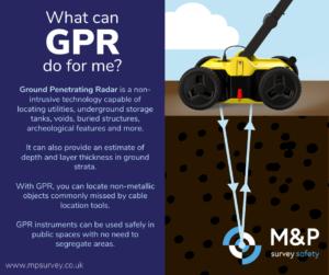 GPR ground penetrating radar